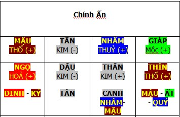 03-chinh-an